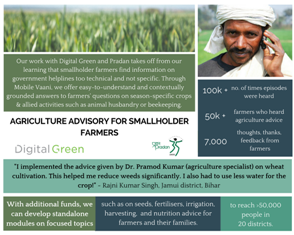 Agriculture advisory for smallholder farmers